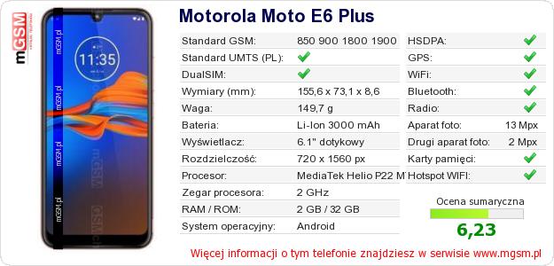 Dane telefonu Motorola Moto E6 Plus