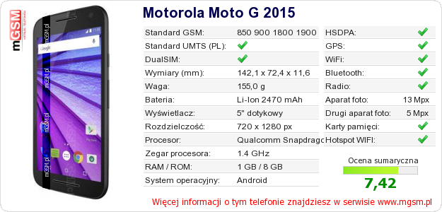 Dane telefonu Motorola Moto G 2015