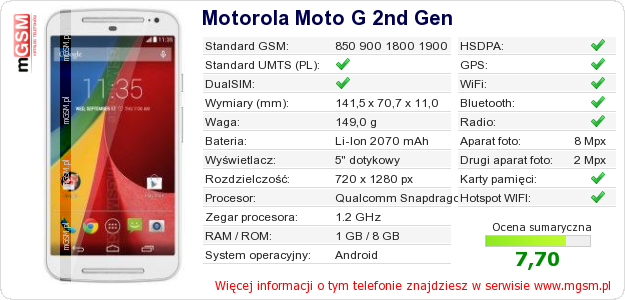 Dane telefonu Motorola Moto G 2nd Gen