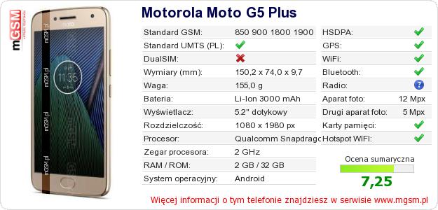 Dane telefonu Motorola Moto G5 Plus