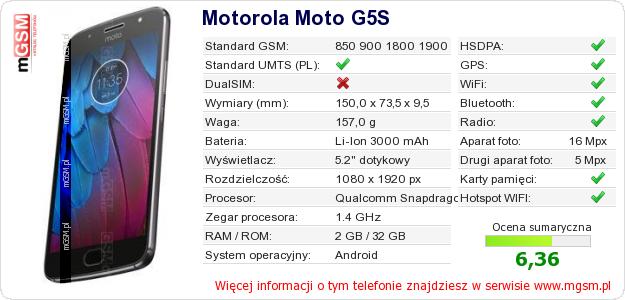 Dane telefonu Motorola Moto G5S