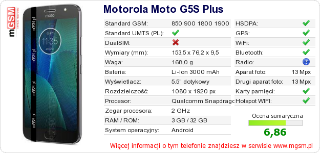 Dane telefonu Motorola Moto G5S Plus