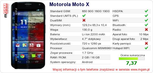 Dane telefonu Motorola Moto X