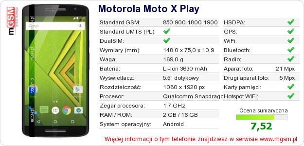 Dane telefonu Motorola Moto X Play