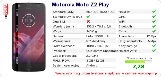Dane telefonu Motorola Moto Z2 Play