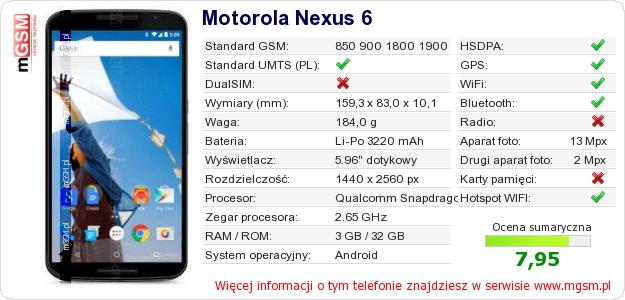 Dane telefonu Motorola Nexus 6