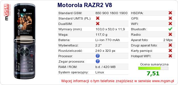 Dane telefonu Motorola RAZR2 V8