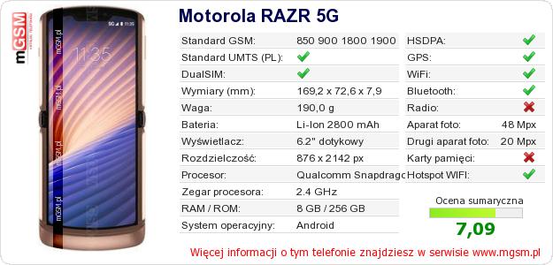Dane telefonu Motorola RAZR 5G