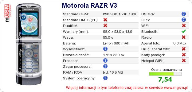 Dane telefonu Motorola RAZR V3