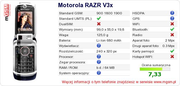 Dane telefonu Motorola RAZR V3x
