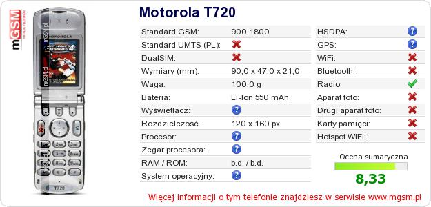 Dane telefonu Motorola T720