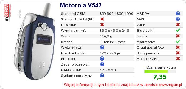 Dane telefonu Motorola V547
