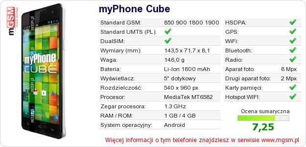 Dane telefonu myPhone Cube