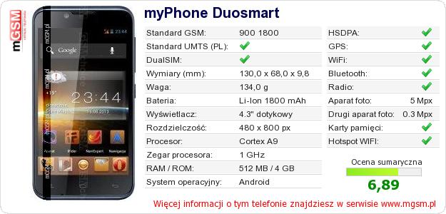 Dane telefonu myPhone Duosmart