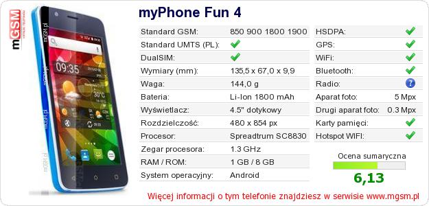 Dane telefonu myPhone Fun 4