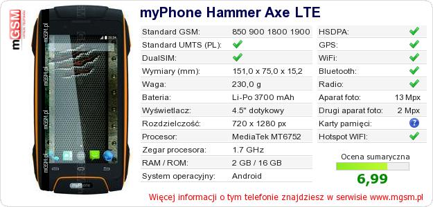 Dane telefonu myPhone Hammer Axe LTE