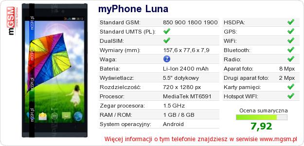 Dane telefonu myPhone Luna