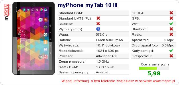 Dane telefonu myPhone myTab 10 III