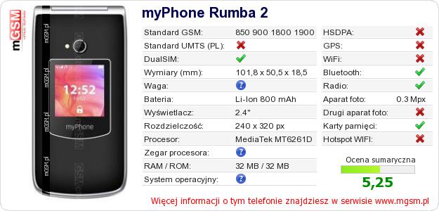 Dane telefonu myPhone Rumba 2