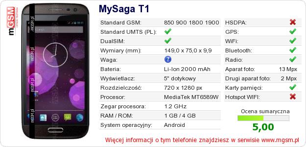 Dane telefonu MySaga T1