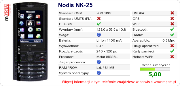 Dane telefonu Nodis NK-25