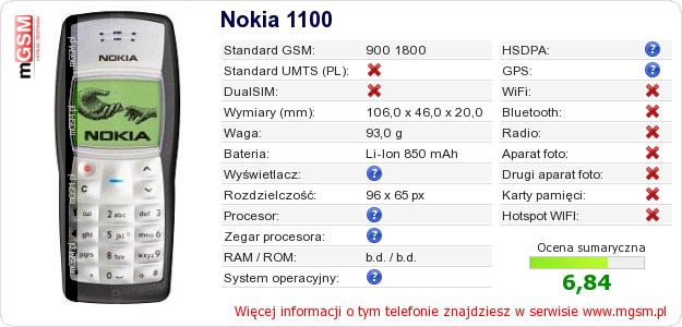 Dane telefonu Nokia 1100