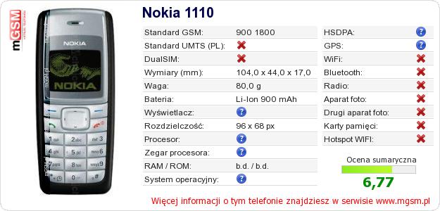 Dane telefonu Nokia 1110