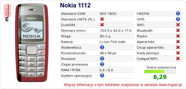 Dane telefonu Nokia 1112