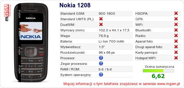 Dane telefonu Nokia 1208