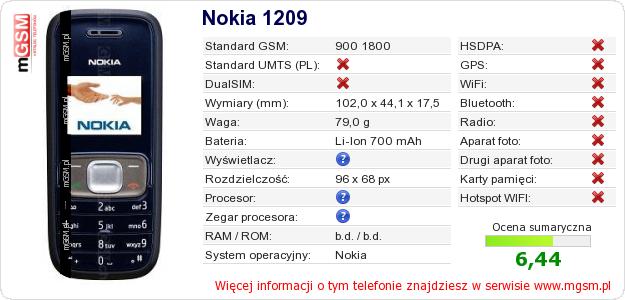 Dane telefonu Nokia 1209