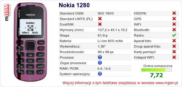 Dane telefonu Nokia 1280