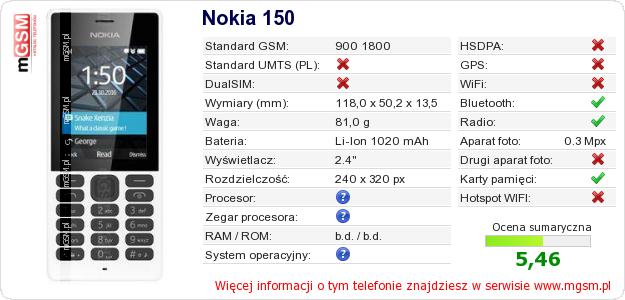 Dane telefonu Nokia 150