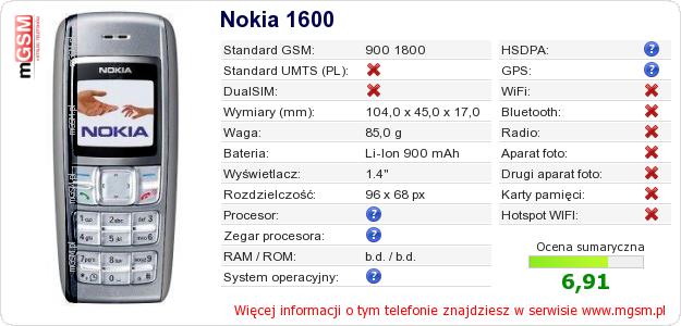 Dane telefonu Nokia 1600