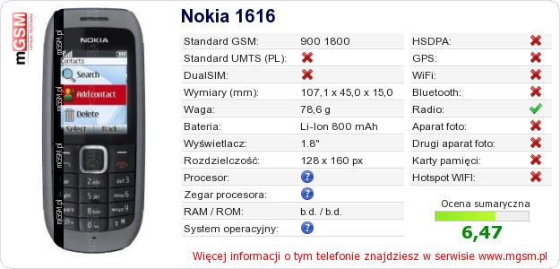Dane telefonu Nokia 1616