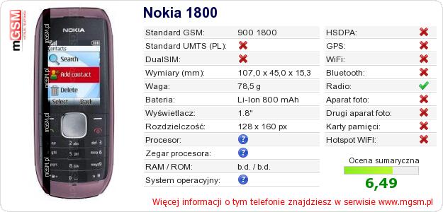 Dane telefonu Nokia 1800