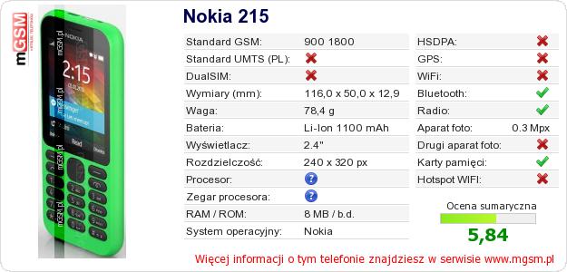 Dane telefonu Nokia 215