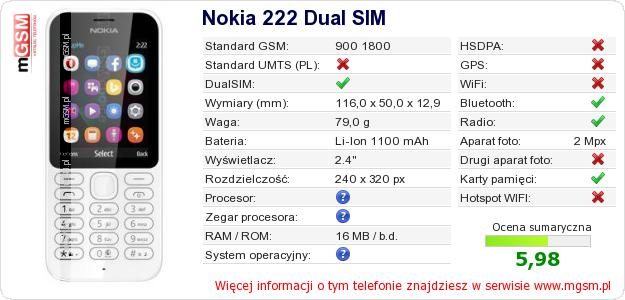 Dane telefonu Nokia 222 Dual SIM