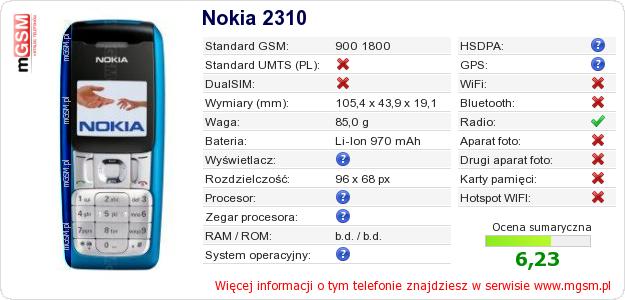 Dane telefonu Nokia 2310