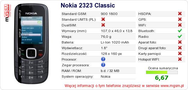 Dane telefonu Nokia 2323 Classic