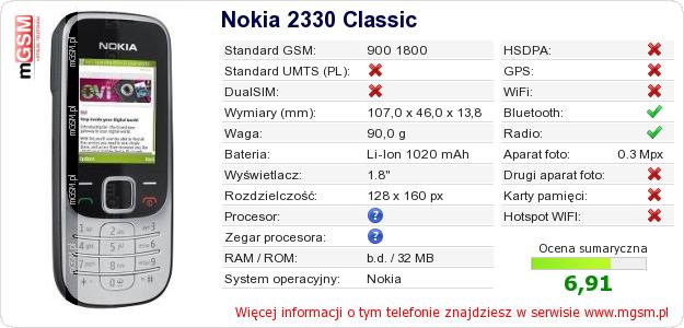 Dane telefonu Nokia 2330 Classic
