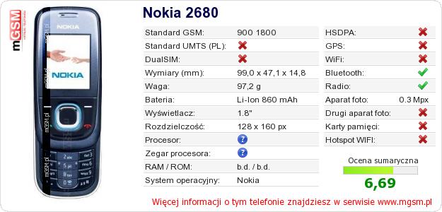 Dane telefonu Nokia 2680