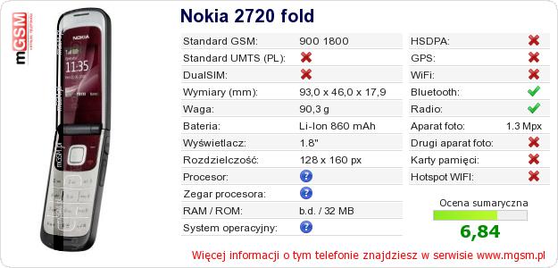Dane telefonu Nokia 2720 fold