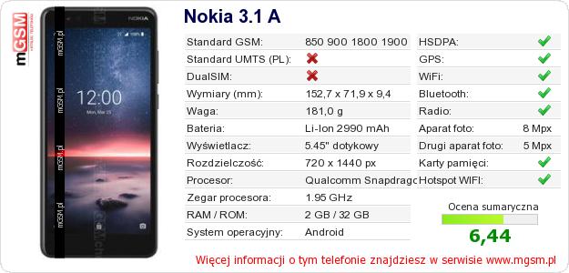 Dane telefonu Nokia 3.1 A