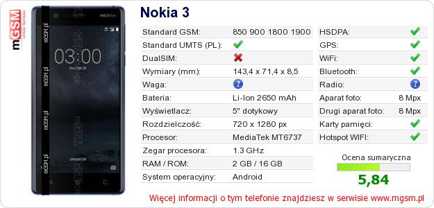 Dane telefonu Nokia 3