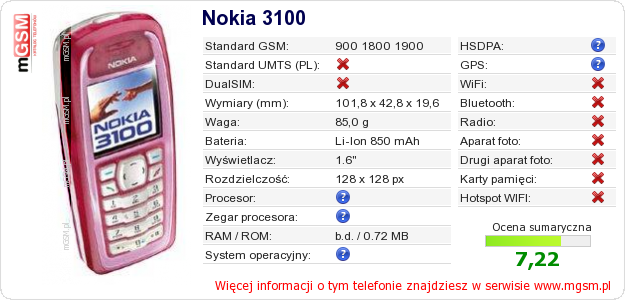 Dane telefonu Nokia 3100