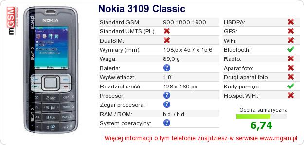 Dane telefonu Nokia 3109 Classic