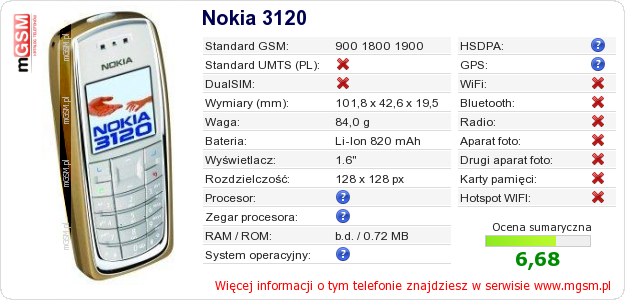 Dane telefonu Nokia 3120