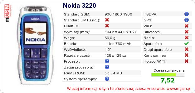 Dane telefonu Nokia 3220
