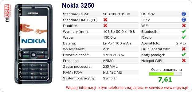 Dane telefonu Nokia 3250