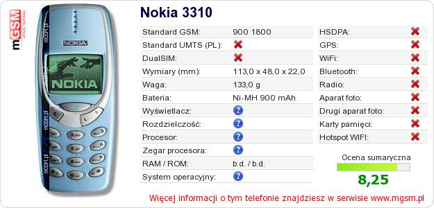 Dane telefonu Nokia 3310